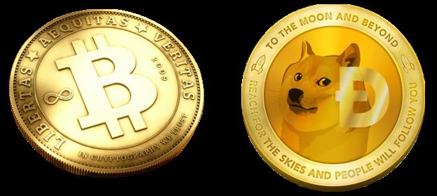 Comprando BitCoin Cartão de Crédito