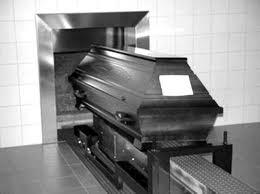 Prática de cremação