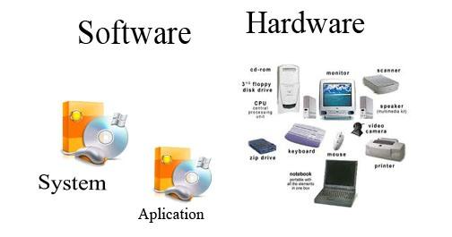 diferença entre software e hardware